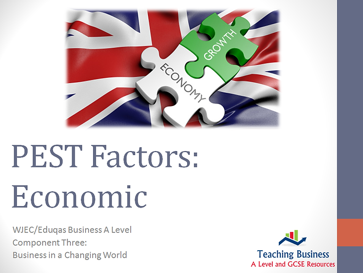 Eduqas PowerPoint PEST: Economic