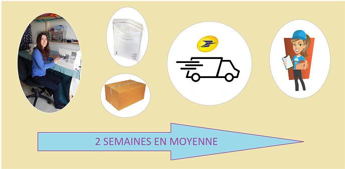 Délais de fabrication et livraison des articles zéro déchet Éthik ÉTAL