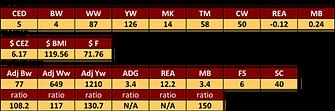 PV COMMANDER bull stats.png