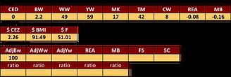 sfs-danny-d_bull stats.png
