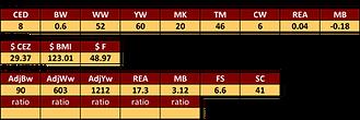 LEVELDALE RELOAD bull stats.png