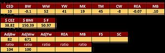 PV COMET 37715 bull stats.png
