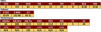 PV MOET bull stats.png