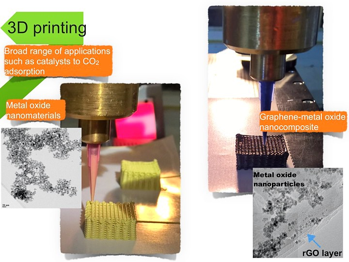 3D printing our materials