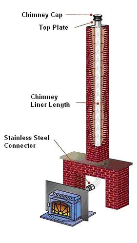 Chimney-Relining.png