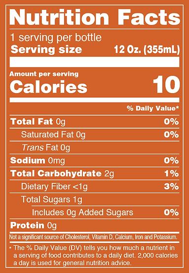 Nutrition panel: Skinny