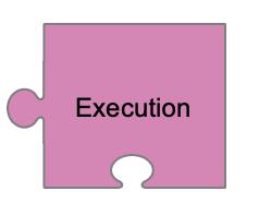 HR tech content marketing execution