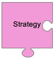 HR tech content marketing strategy