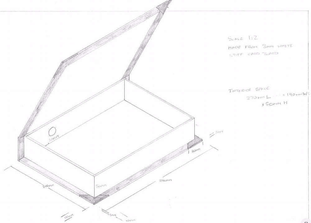 The planned storage box