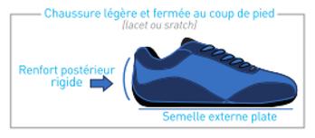Podologue Ariège