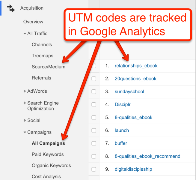 UTM Parameters on Google Analytics