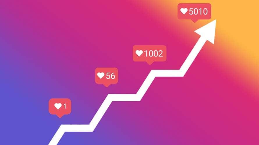 Instagram Growth Marketing startegy by BausLabs Agency