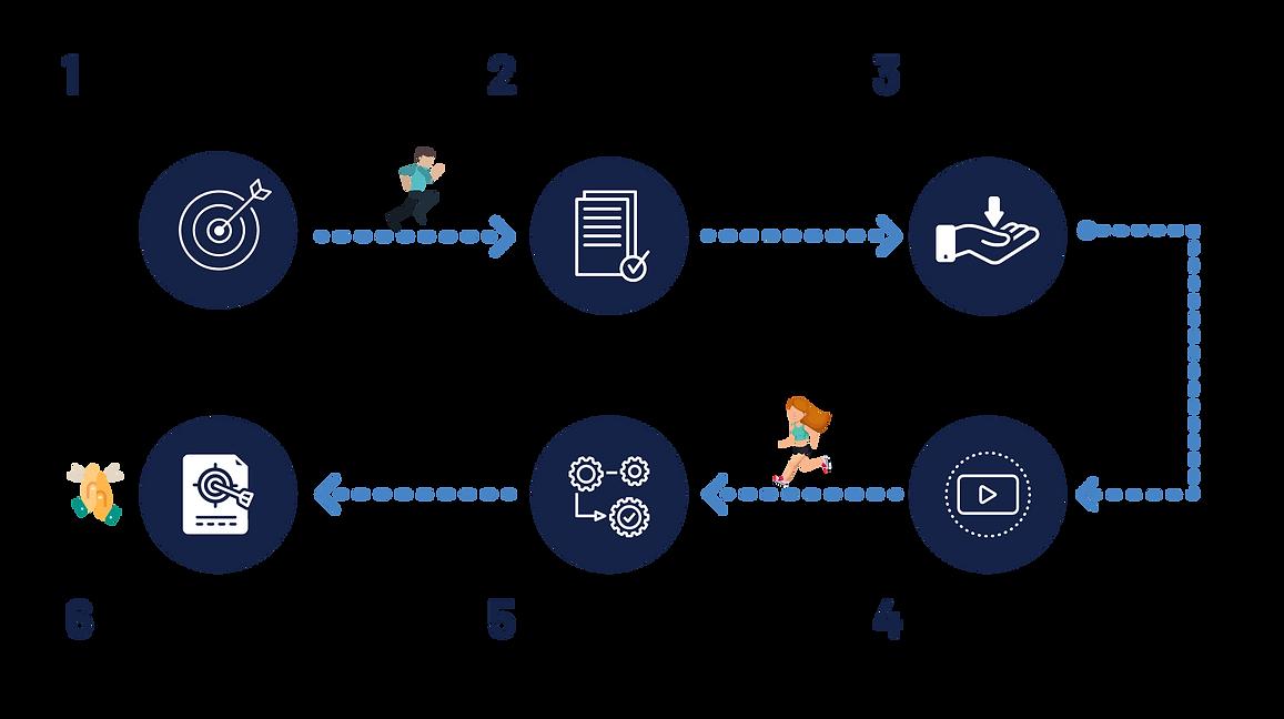 NEXT STEPS  Diagram- NEW.png
