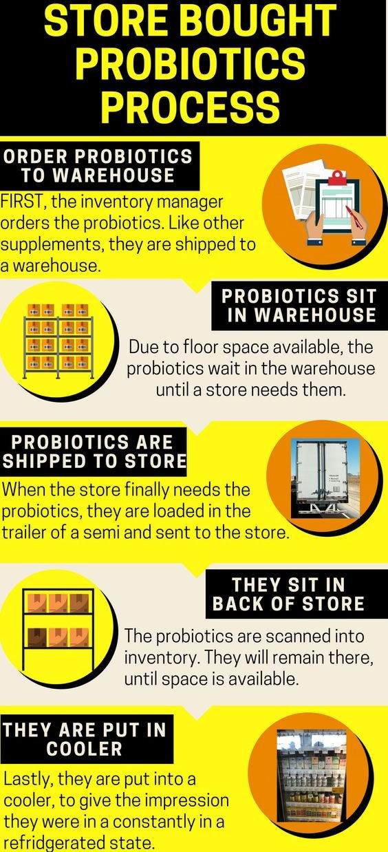 Why Take Probiotics With Food Infograph