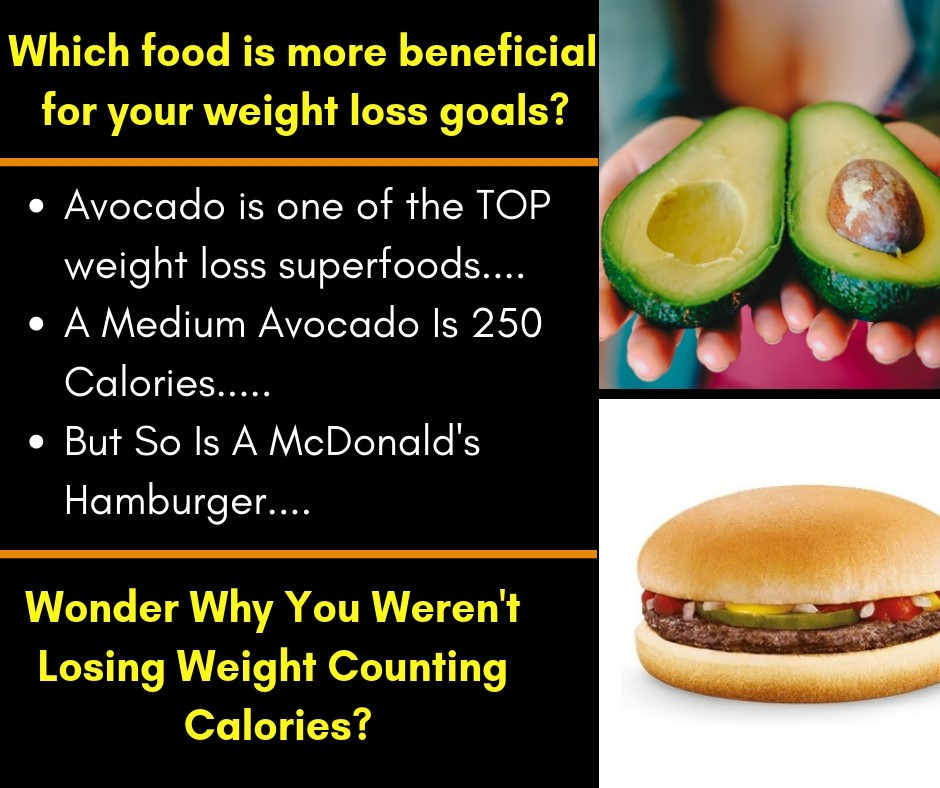 How many calories you should eat to lose weight