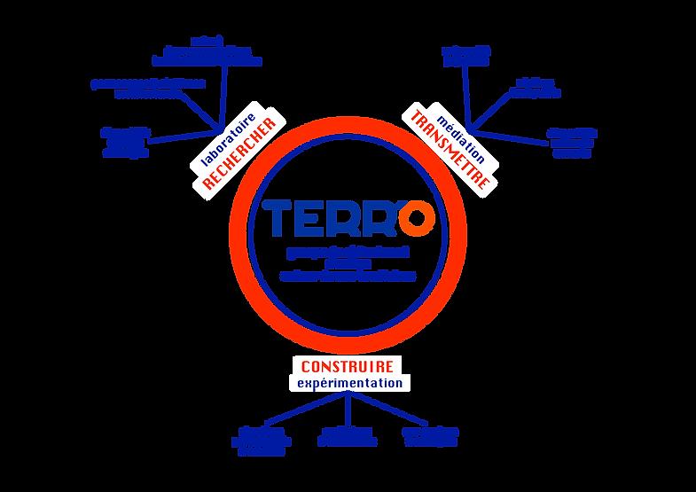 terro_presentation graphique_2019-09.png