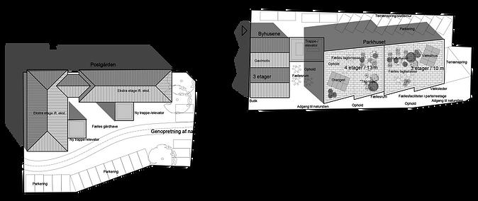 Seniorboliger, konceptudvikling, bygerrerådgivning, brædstrup