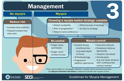 myopia-guidelines-3.png