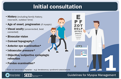 myopia-guidelines-1.png