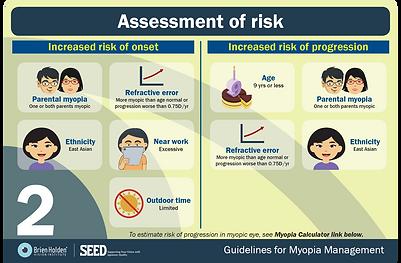 myopia-guidelines-2.png