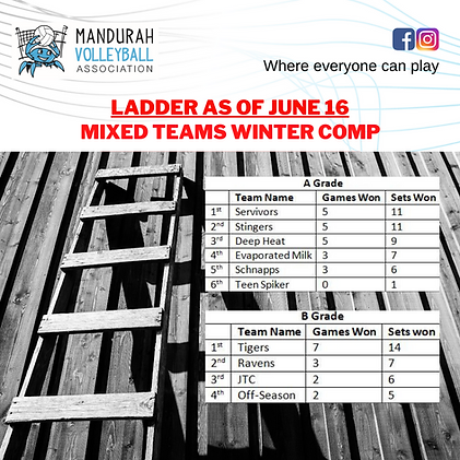 Ladder Jun16.png