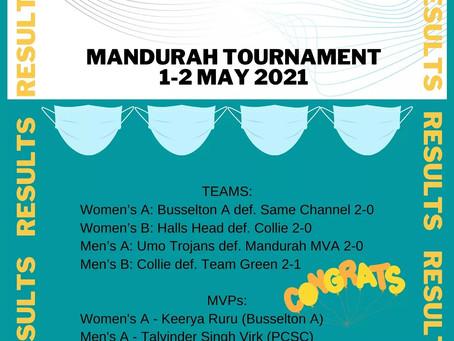 Mandurah Tournament 2021 - Results