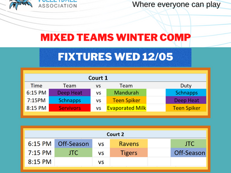 Fixtures for this week
