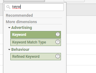 Are Your PPC Keywords & Landing Pages Meeting Expectations?