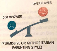 An unbalanced seesaw showing a permissive or authoritarian parenting style. On the low end of the seesaw is a sad face with the word 'disempower.' On the high end of the seesaw is an angry face with the word 'overpower.'