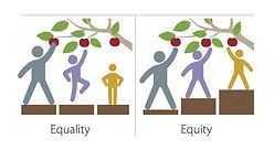 An illustration showing equality vs. equity using three people of different height standing under an apple tree branch. For 'equality,' each person is standing on the same-size box, but some are unable to reach an apple. For 'equity,' each person stands on an appropriate-sized box so that all can reach an apple.