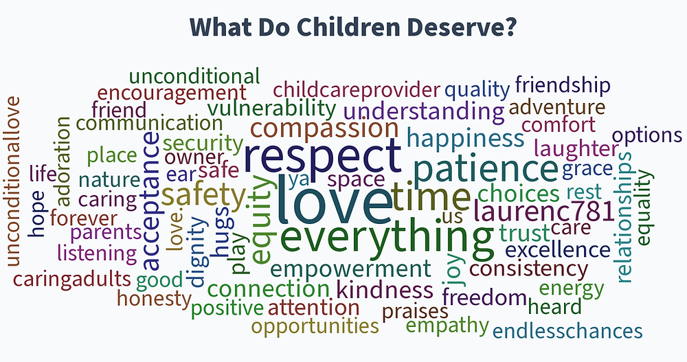 A word cloud containing words like respect, love, happiness, patience, excellence