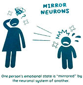 An image demonstrating mirror neurons, the idea that one person's emotional state is mirrored by the neuronal system of another. The illustration includes an angry child yelling at a confused adult.