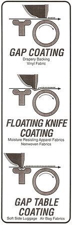 mascoe coating styles.jpg