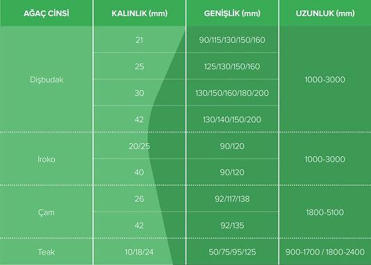 Tantimber Ahşap Deck Ölçüleri Naturel Ahşap Yapı Sistemleri İzmir