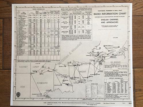 1956 Radio Information chart print - 340 x 290mm