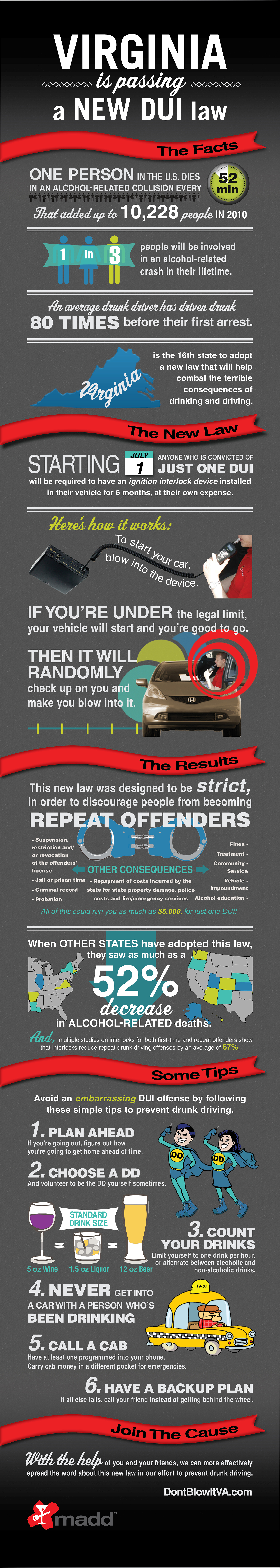 MADD+Infographic