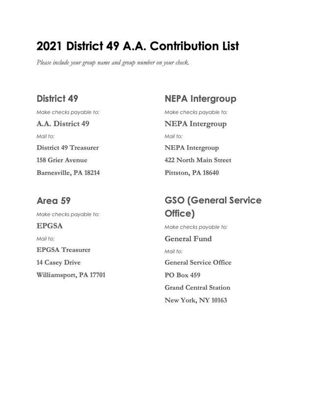2021 Contribution List