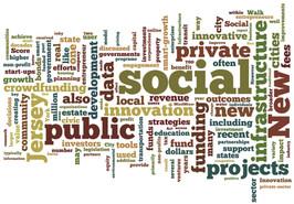 Social-innovation-wordle.jpg