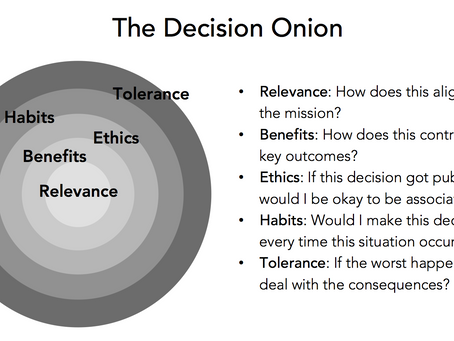 How to Make Good Business Decisions