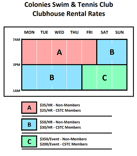 Rental Rates.PNG