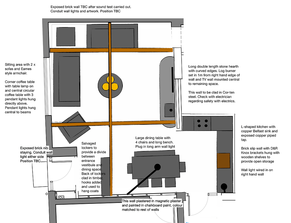 Wall Layout - The Old Forge York
