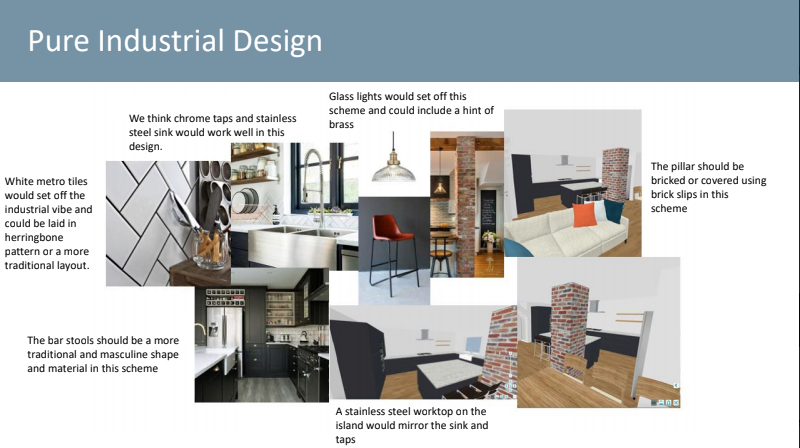 Industrial kitchen interior design mood board