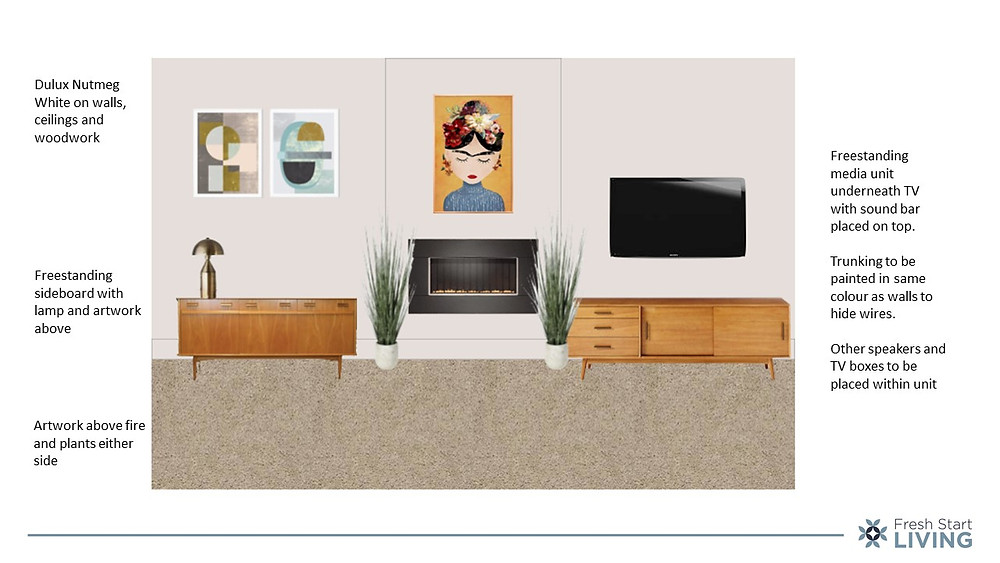 Wall Layout - Fresh Start Living