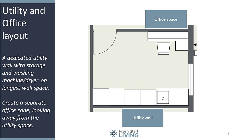 Utility And Office Layout - Fresh Start Living