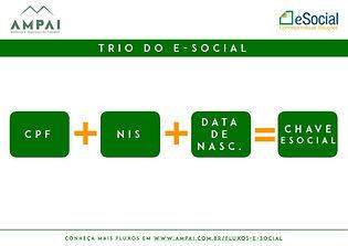 Trio do e-Social