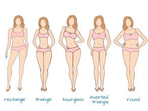 Identify your Body Shape
