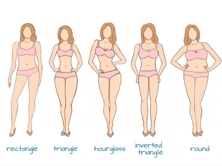 Identify your Body Shape