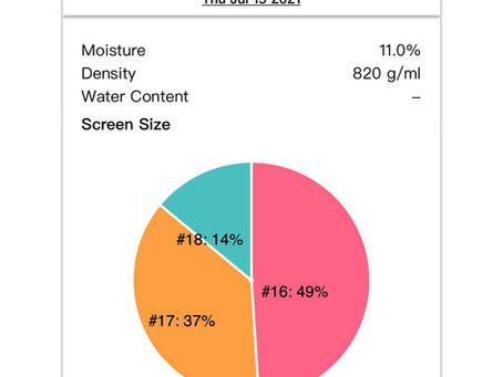 ¡Características física del grano a un solo click!