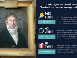 Notre première campagne de crowdfunding est lancée !