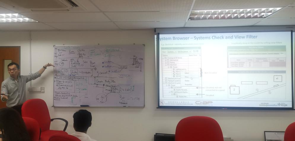 SBI VDC Site Training
